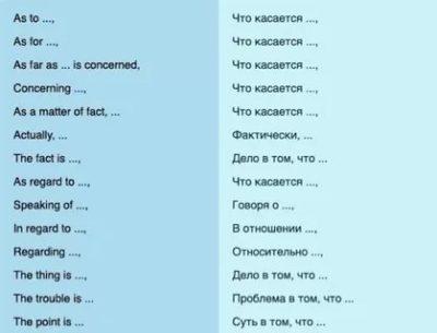 как будет русский язык на английском