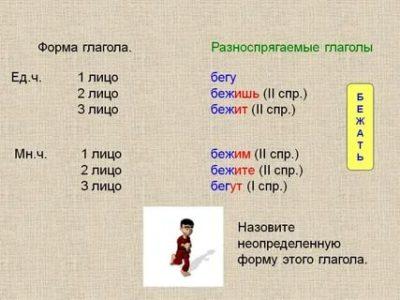 что значит форма глагола