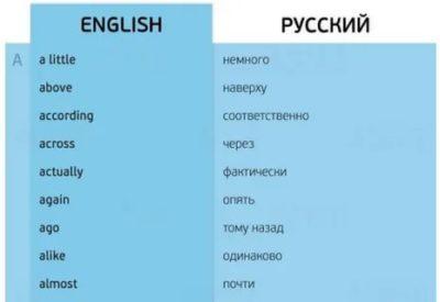 как по английски и другие