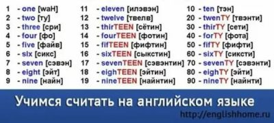 как говорить цифры на английском