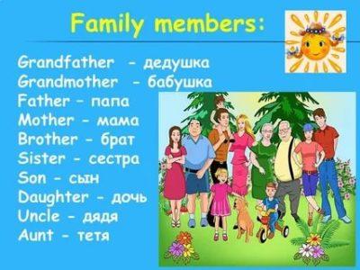 как будет на английском моя семья