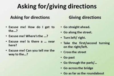 как спросить дорогу на английском