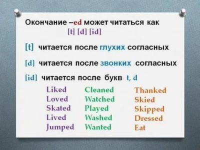как читается слово wash