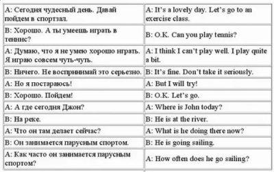 как составить диалог на английском