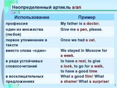 зачем в английском языке артикли