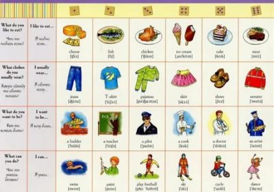 как учить английский по карточкам
