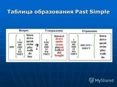 как образуется past simple
