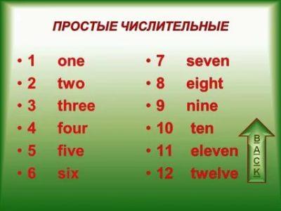 8 по английски как пишется