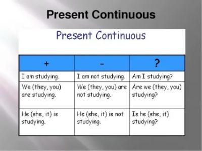 как строится present continuous