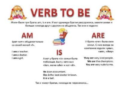 как объяснить детям глагол to be
