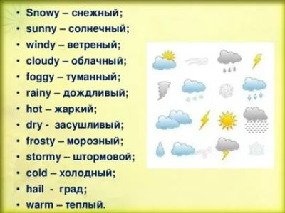 как описать погоду на английском