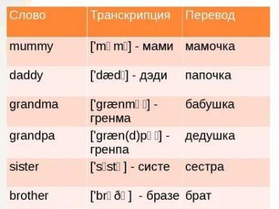как переводится слово us