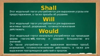 что такое will в английском языке