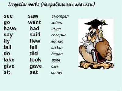 как переводится слово say