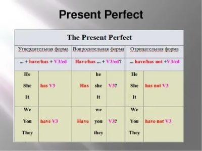 как строится present perfect