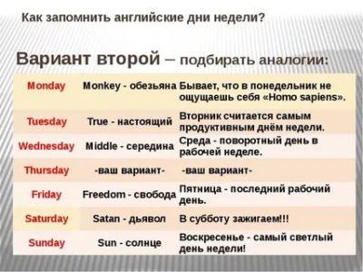 как быстро выучить дни недели на английском