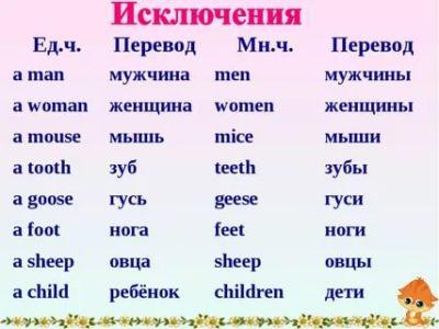 как переводится слово man