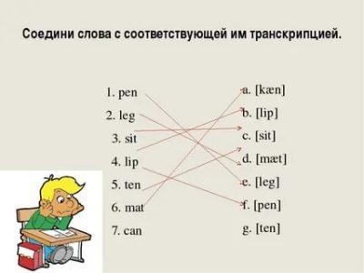 как читается по английски слово three