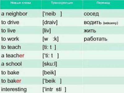 как переводится слово outside