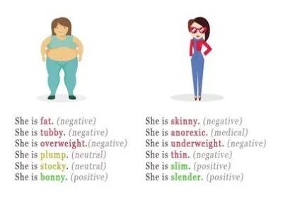 как описать внешность человека на английском