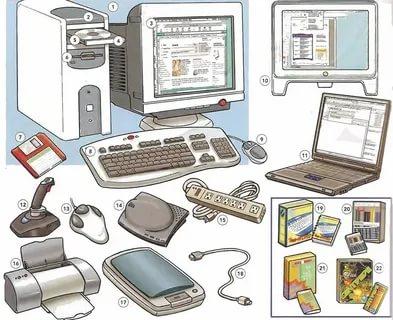 что такое компьютер на английском языке
