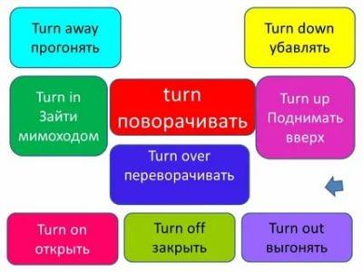 как переводится слово turn