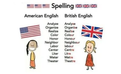 как по английски против