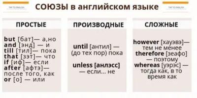 как так и на английском конструкция