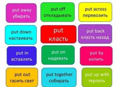 как переводится put on