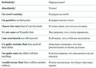 как выразить благодарность на английском