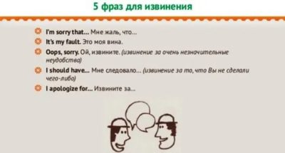 как по английски прости