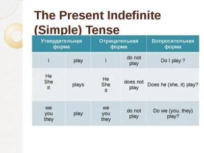 present indefinite что это такое