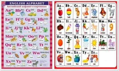как ребенку выучить английский язык