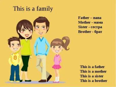 как по английски папа и мама