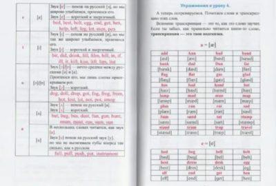 как научиться читать по английски с нуля