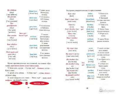 как научиться говорить по английски