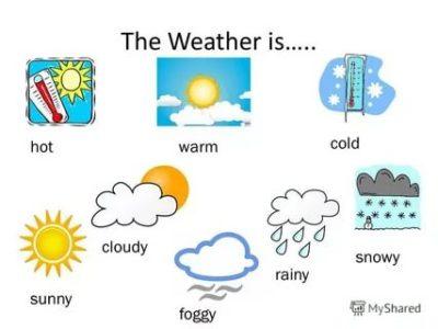 как по английски будет погода