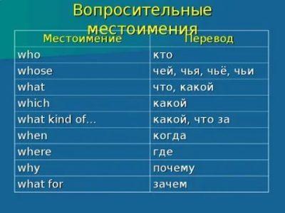 как переводится слово who