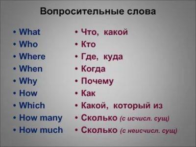 как по английски будет вопрос