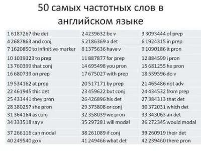 сколько всего слов в английском языке