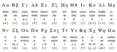 как пишется греция на английском