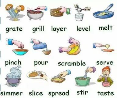 как переводится слово cook