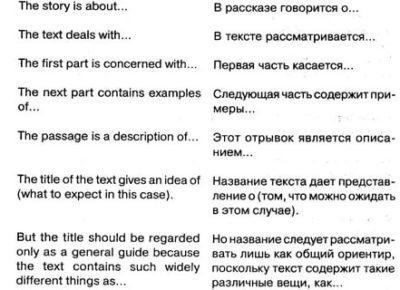 как пересказать текст на английском
