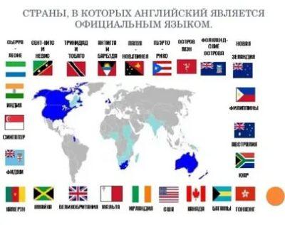 страны где английский язык является государственным