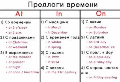 какой предлог с датами в английском