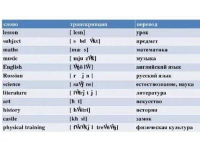 как переводится слово subject