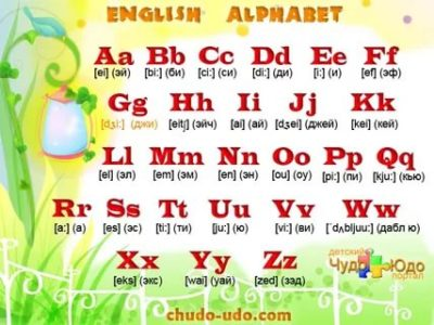 как выучить английский ребенку