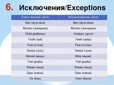 как пишется женщина по английски