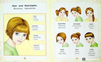 как по английски волосы