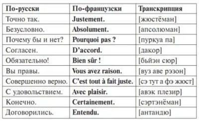 как произносится по французски